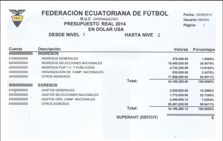 PresupuestoFEF1