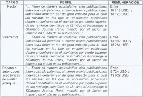 perfiles-decreto 247